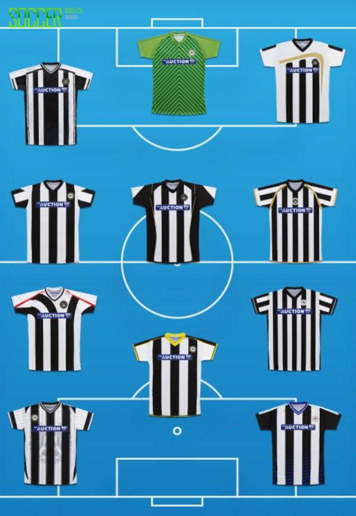 乌迪内斯球员身着10款不同球衣对阵拉齐奥
